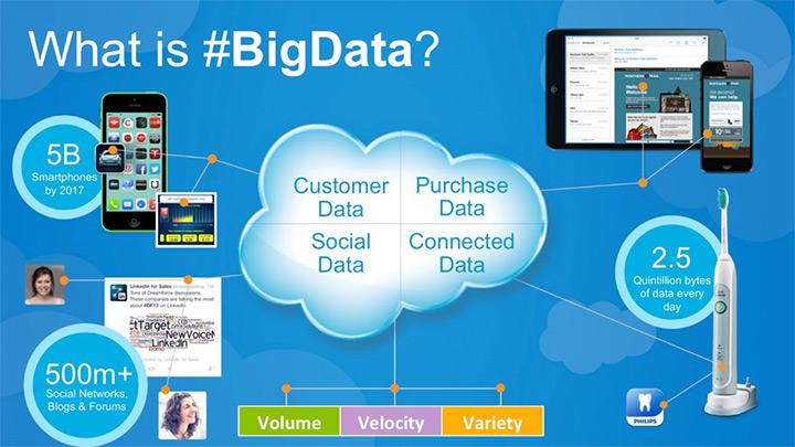 big data visual explanation