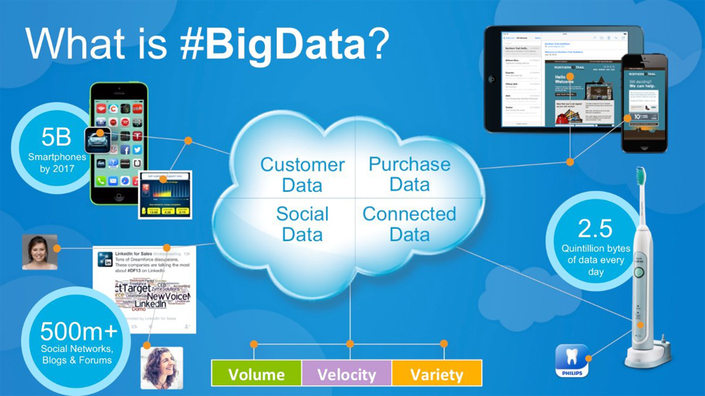 big data visual explanation