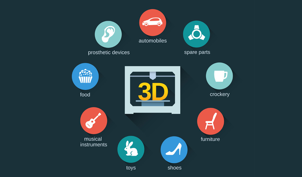 5 Major Industries 3D Printing Is Already Transforming