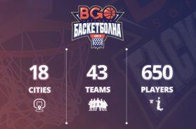 amateur basketball