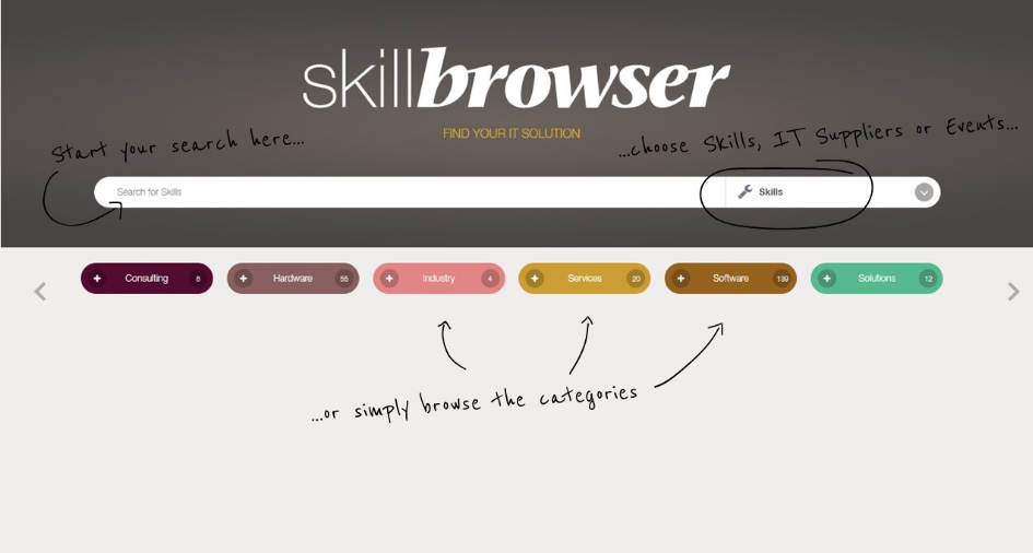 Skillbrowser-2